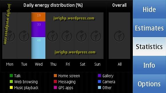 batere baterai hp handphone s 60 s60v3 s60v5 monitor cara melihat memantau menerawang lihat entitas aplikasi pantau cek